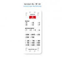 Kennzeichnung von Mobilfunkanlagen - Vodafone MF-18
