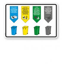 Schild Abfallentsorgung Hinweise für blaue, gelbe, grüne, graue Tonne - WH
