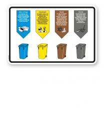 Schild Abfallentsorgung Hinweise für blaue, gelbe, braune, graue Tonne - WH